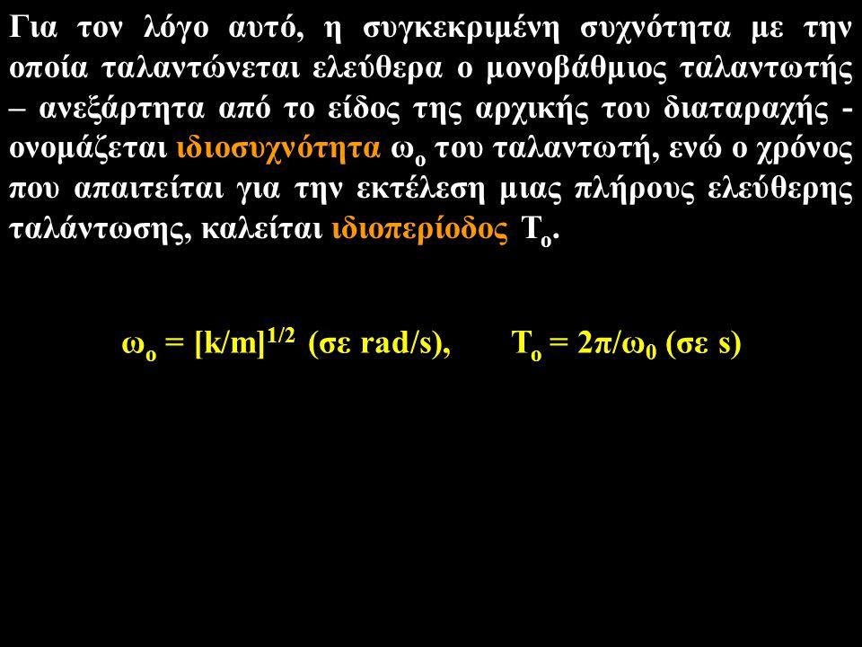 ωο = [k/m]1/2 (σε rad/s), To = 2π/ω0 (σε s)
